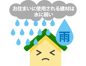 お住まいに使用される建材は水に弱い