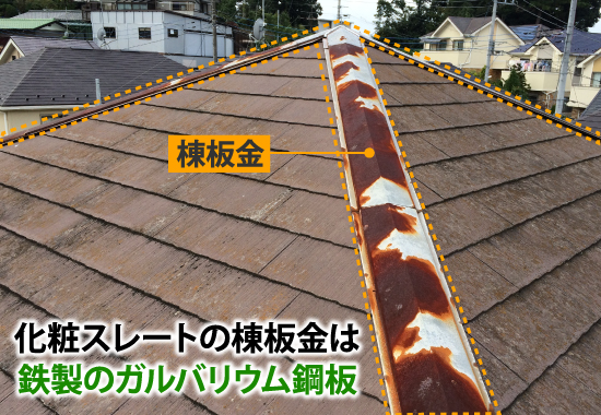 化粧スレートの棟板金は 鉄製のガルバリウム鋼板