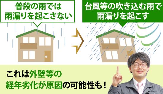 台風時に外壁等の経年劣化が雨漏りの原因の一因に