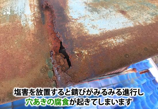 塩害を放置すると錆がみるみる進行し穴あき腐食が起る