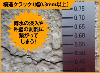 構造クラック(幅0.3mm以上)