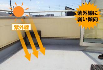 紫外線によってFRP防水が傷みやすい