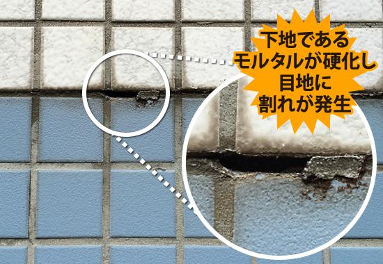 下地であるモルタルが硬化し目地に割れが発生