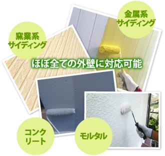 窯業系サイディング、金属製サイディング、モルタルなどのほぼ全ての外壁に対応可能