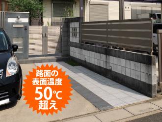 舗装した駐車場の表面温度は50℃を超える
