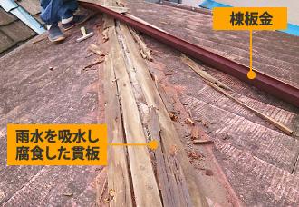 雨水を吸水し腐食した貫板