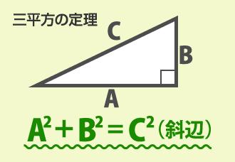 三平方の定理図解