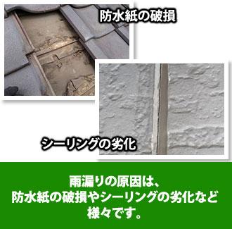 雨漏りの原因は、防水紙の破損やシーリングの劣化など様々です