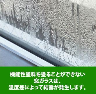 機能性塗料を塗ることができない窓ガラスは、温度差によって結露が発生します