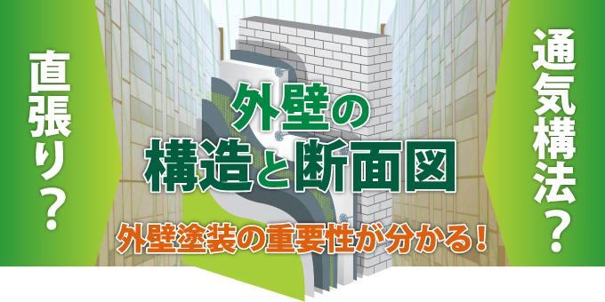 外壁の構造と断面図