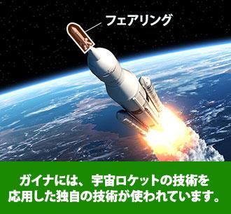 ガイナには、宇宙ロケットの技術を応用した独自の技術が使われています