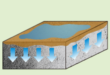 水がコンクリート内部に浸透したところを表した図