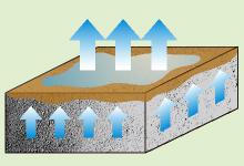水が蒸発し、表面に炭酸カリウムが折出したところを表した図