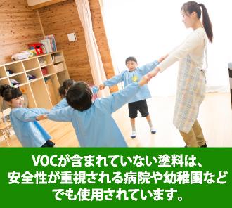 VOCが含まれていない塗料は、安全性が重視される病院や幼稚園などでも使用されています
