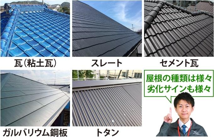 さまざまな屋根の種類