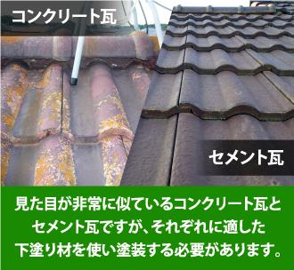 見た目が非常に似ているコンクリート瓦とセメント瓦ですが、それぞれに適した下塗り材を使い塗装する必要があります